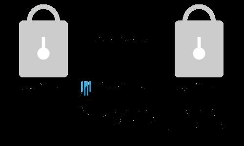 暗号化通信
