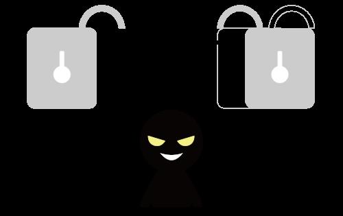 暗号化なし