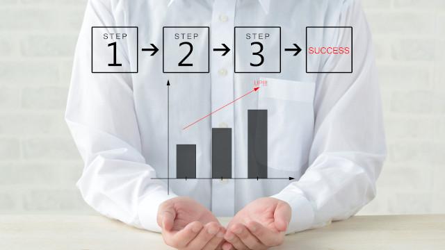 Web集客の戦略、知っておくべき5ステップ!